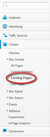 Sitelink - Google Analytics Landing Pages Report